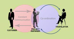 موسسات ترجمه، نقشی فراتر از یک واسطه