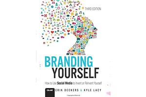 برند شما - Branding Yourself